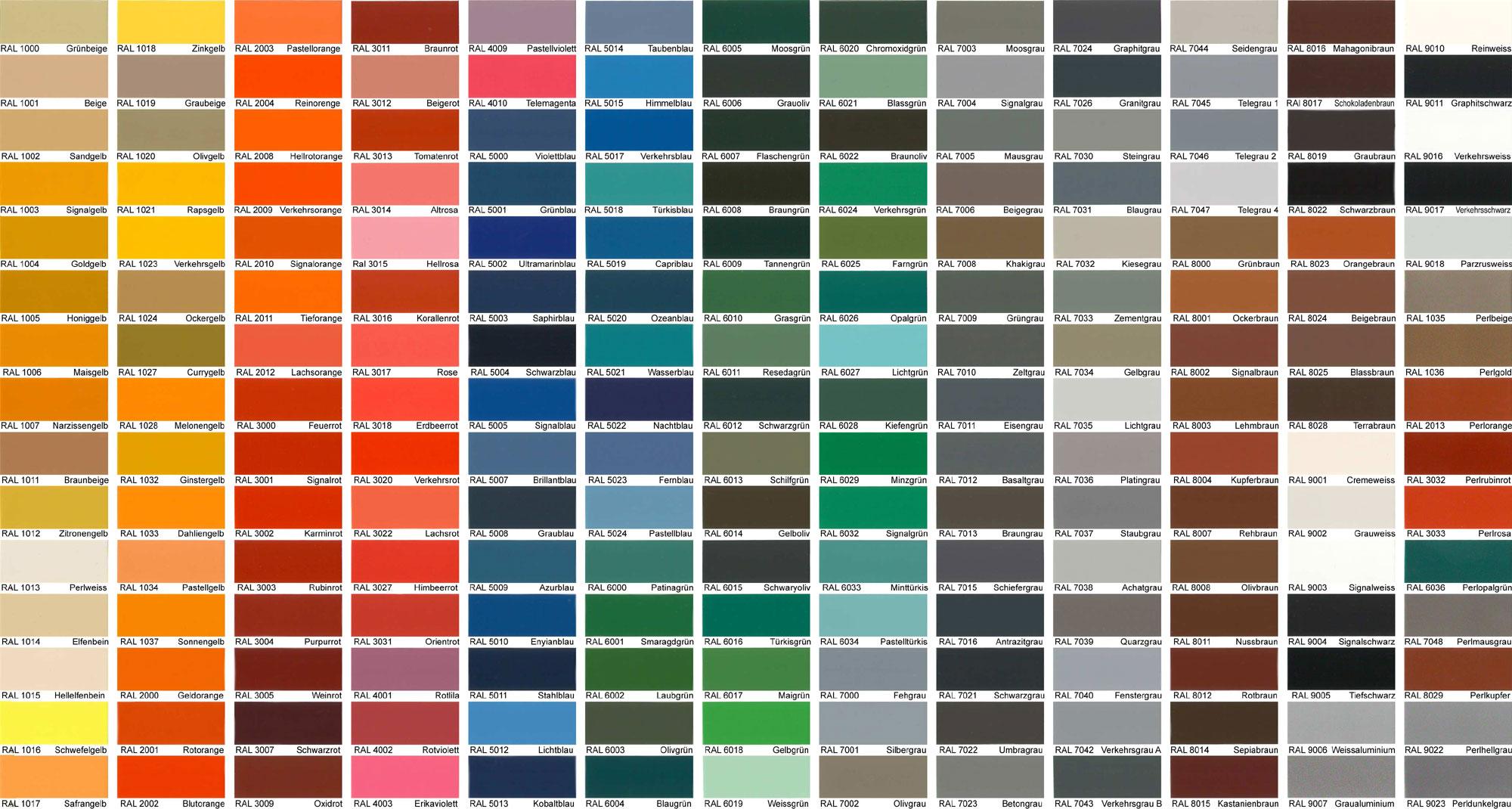 RAL-Farbkarte - Italien Häuser